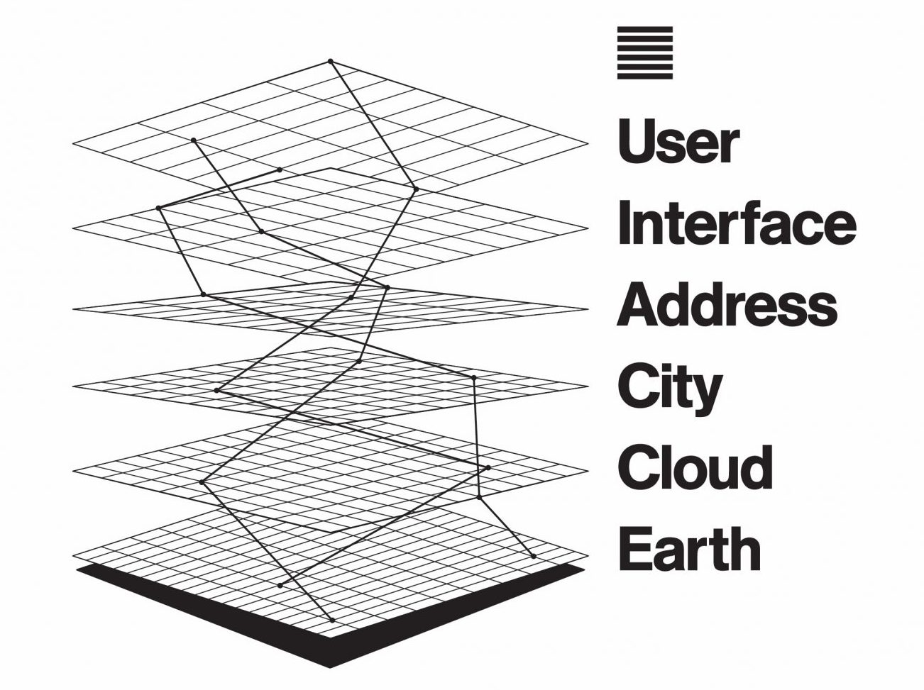 stack_diagram_6b